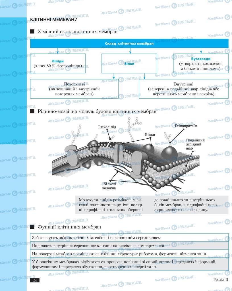 Підручники Біологія 11 клас сторінка 24