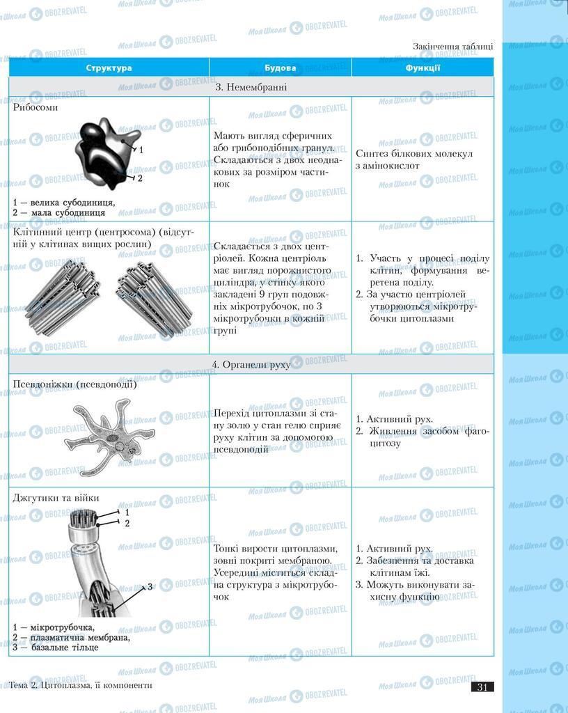 Підручники Біологія 11 клас сторінка 31