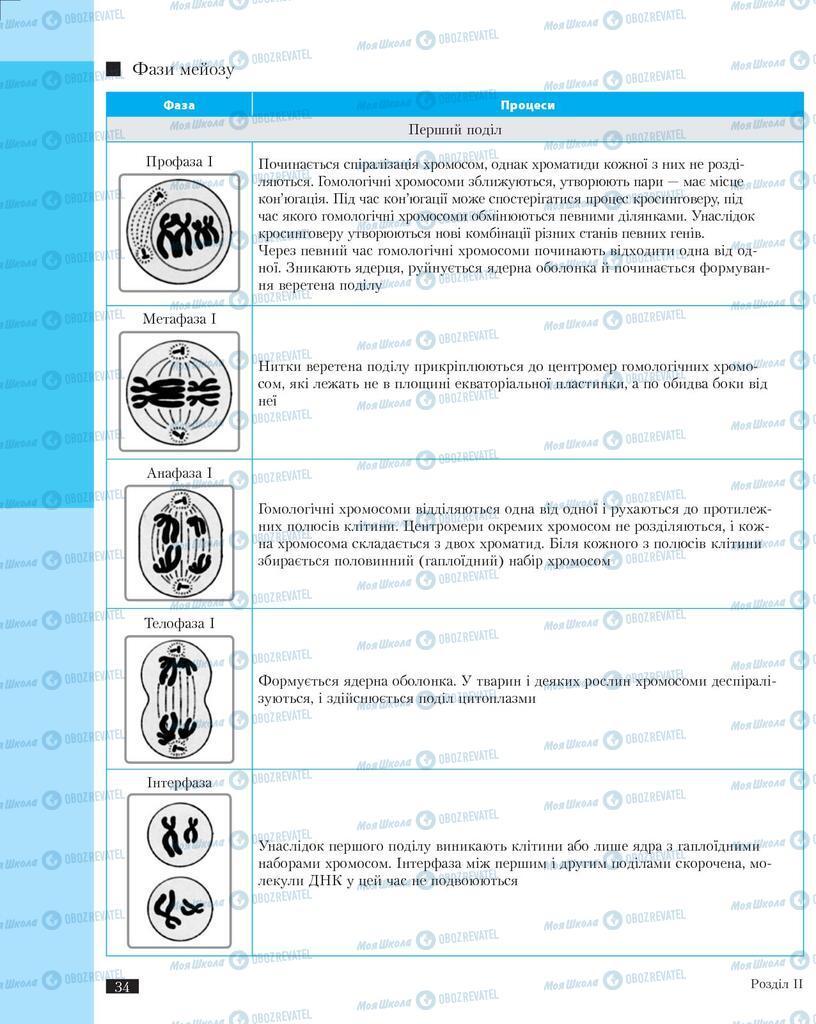 Підручники Біологія 11 клас сторінка 34
