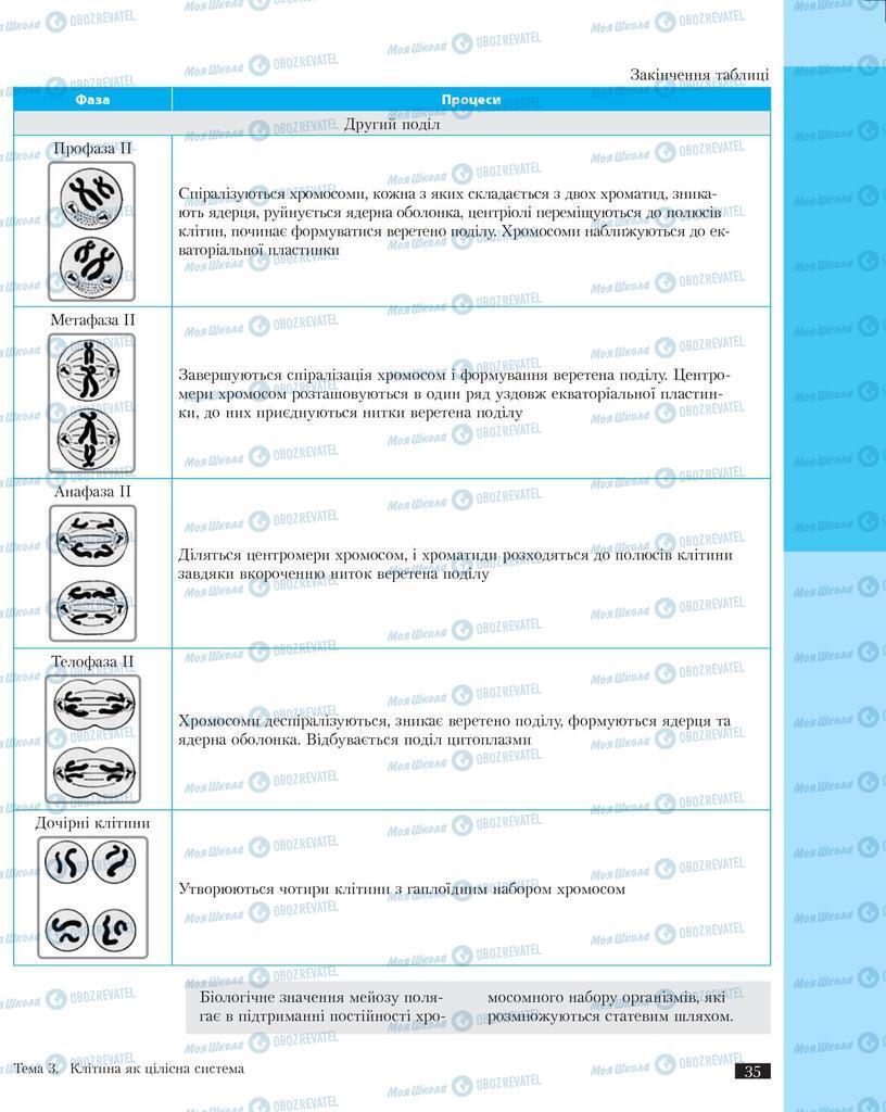 Підручники Біологія 11 клас сторінка 35