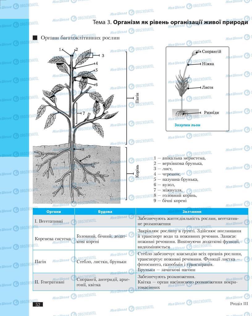 Підручники Біологія 11 клас сторінка 52