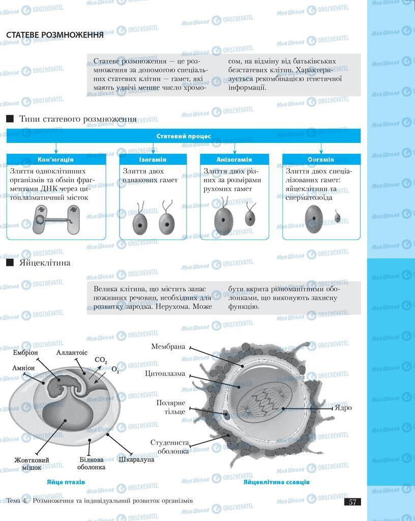 Підручники Біологія 11 клас сторінка 57