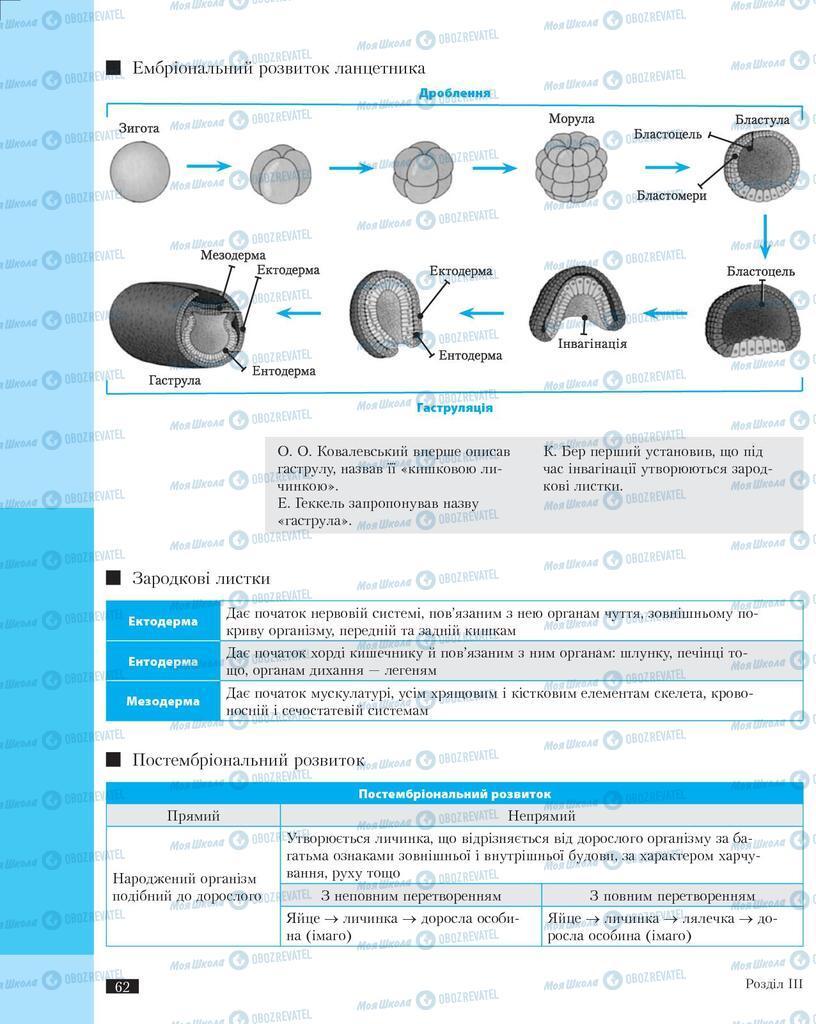 Підручники Біологія 11 клас сторінка 62
