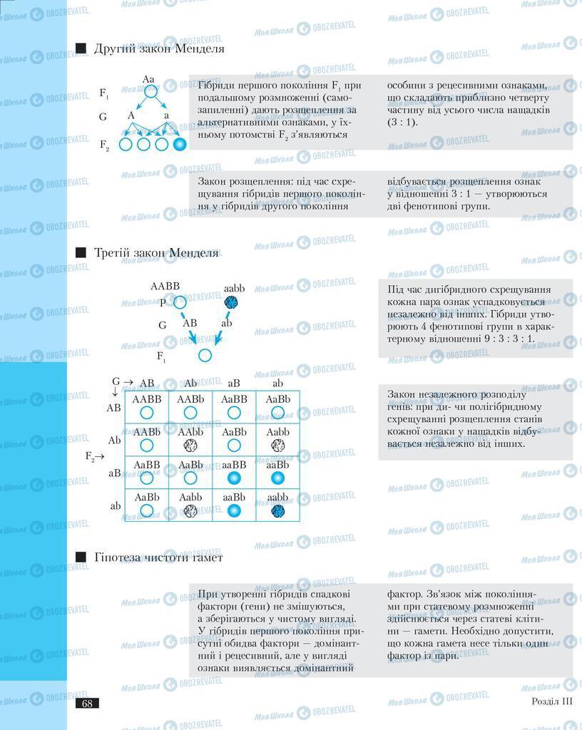 Підручники Біологія 11 клас сторінка 68
