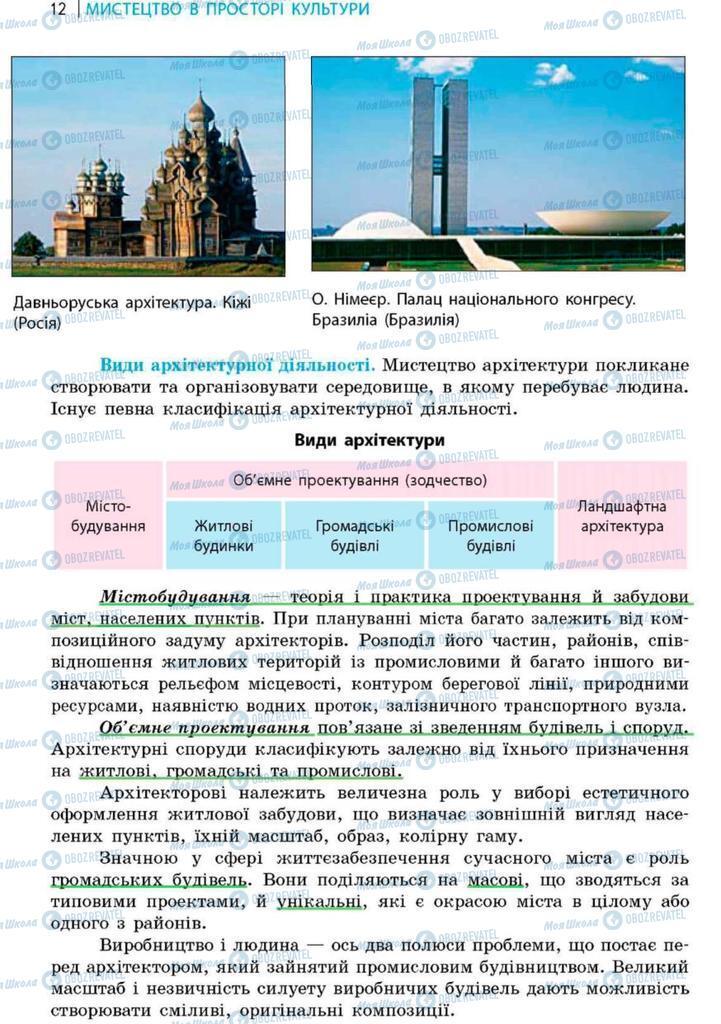 Підручники Художня культура  9 клас сторінка 12