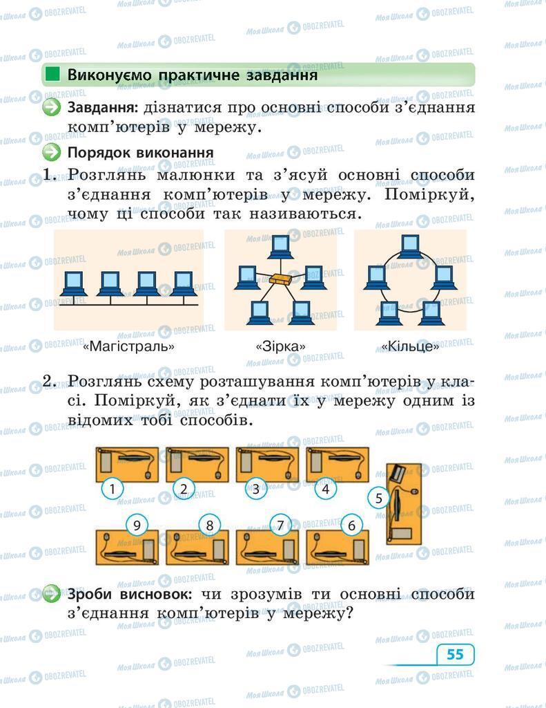 Підручники Інформатика 3 клас сторінка 55