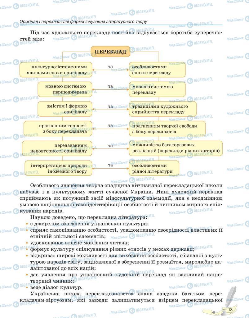 Підручники Зарубіжна література 10 клас сторінка 13