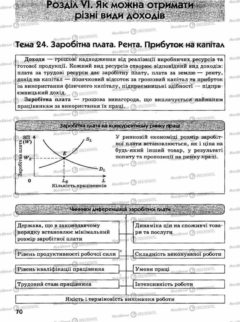 Підручники Економіка 11 клас сторінка  70