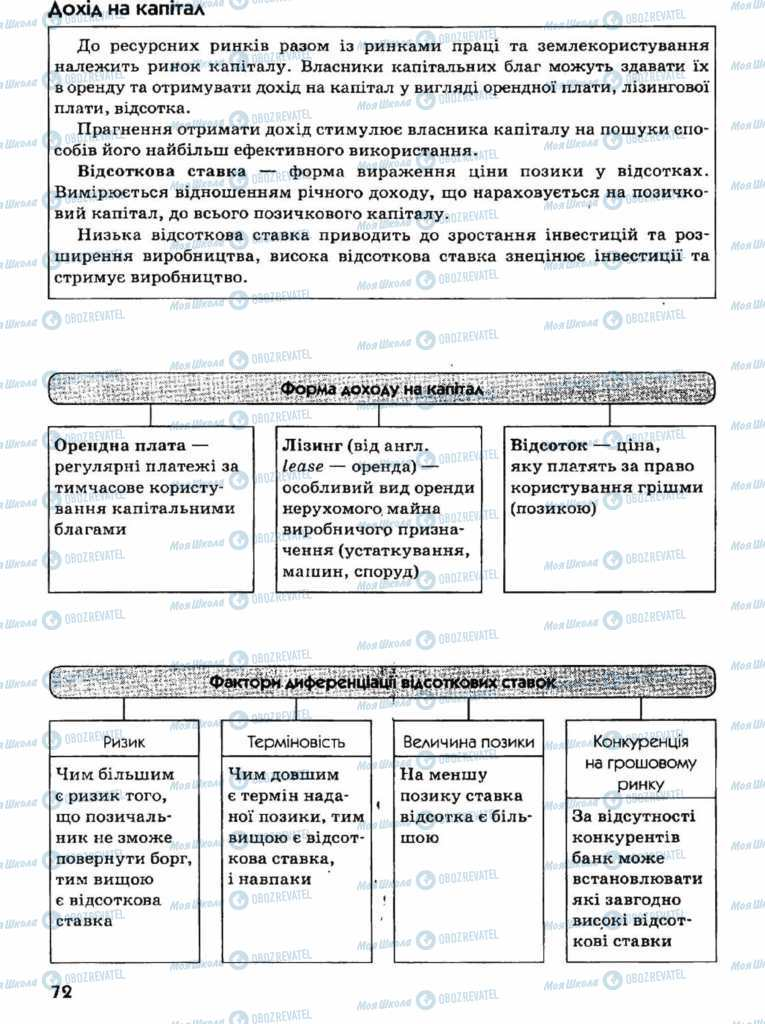 Учебники Экономика 11 класс страница 72