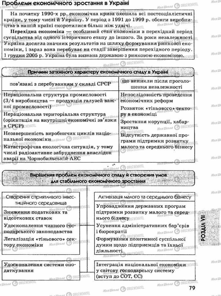 Учебники Экономика 11 класс страница 79