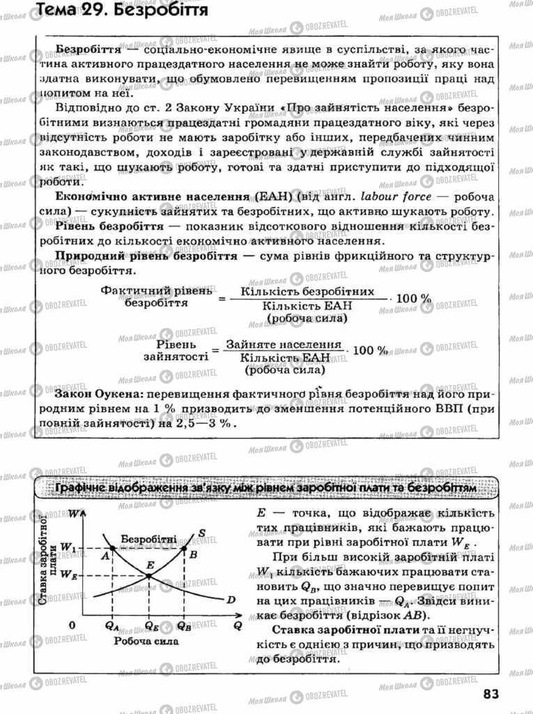 Підручники Економіка 11 клас сторінка 83