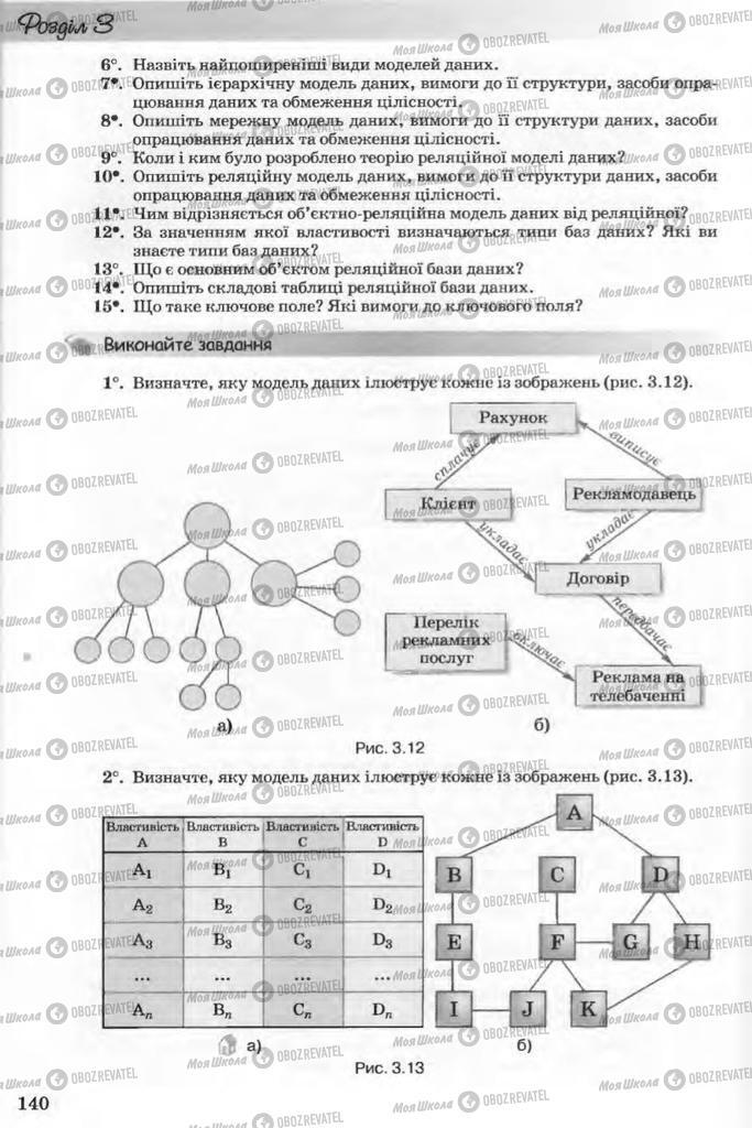 Учебники Информатика 11 класс страница 140