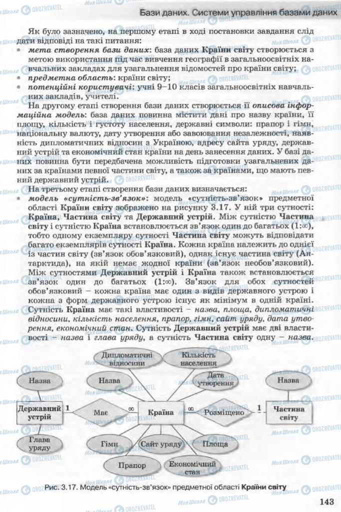 Підручники Інформатика 11 клас сторінка 143