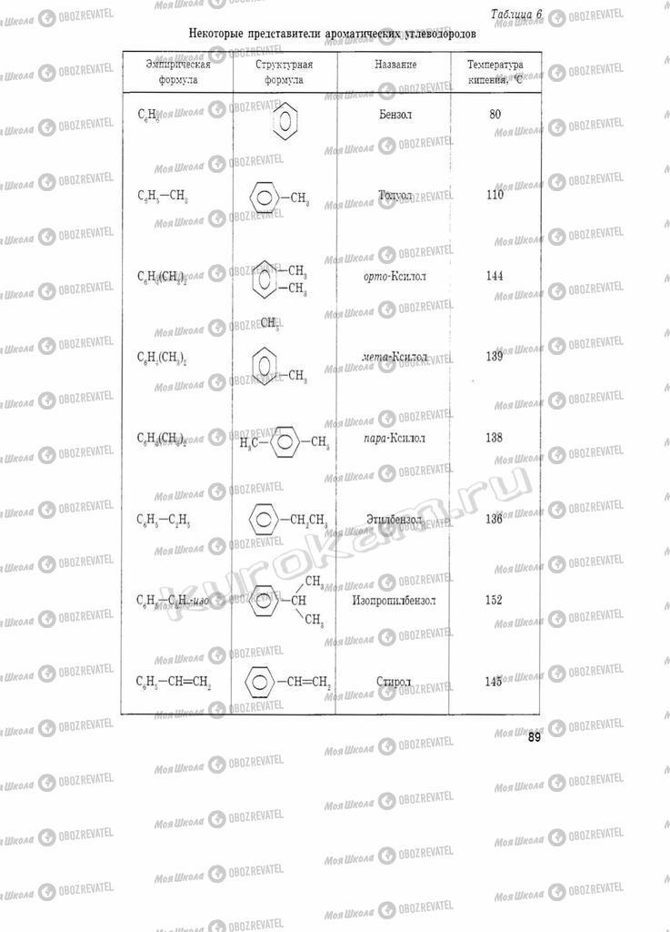 Учебники Химия 11 класс страница 89