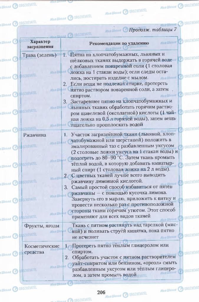 Учебники Химия 11 класс страница  206