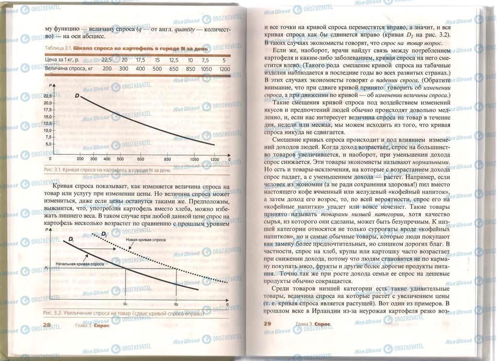 Підручники Економіка 11 клас сторінка  28-29