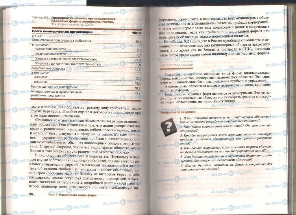 Підручники Економіка 11 клас сторінка  86-87