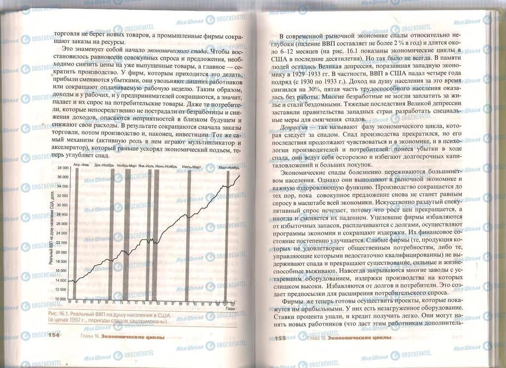 Підручники Економіка 11 клас сторінка  154-155