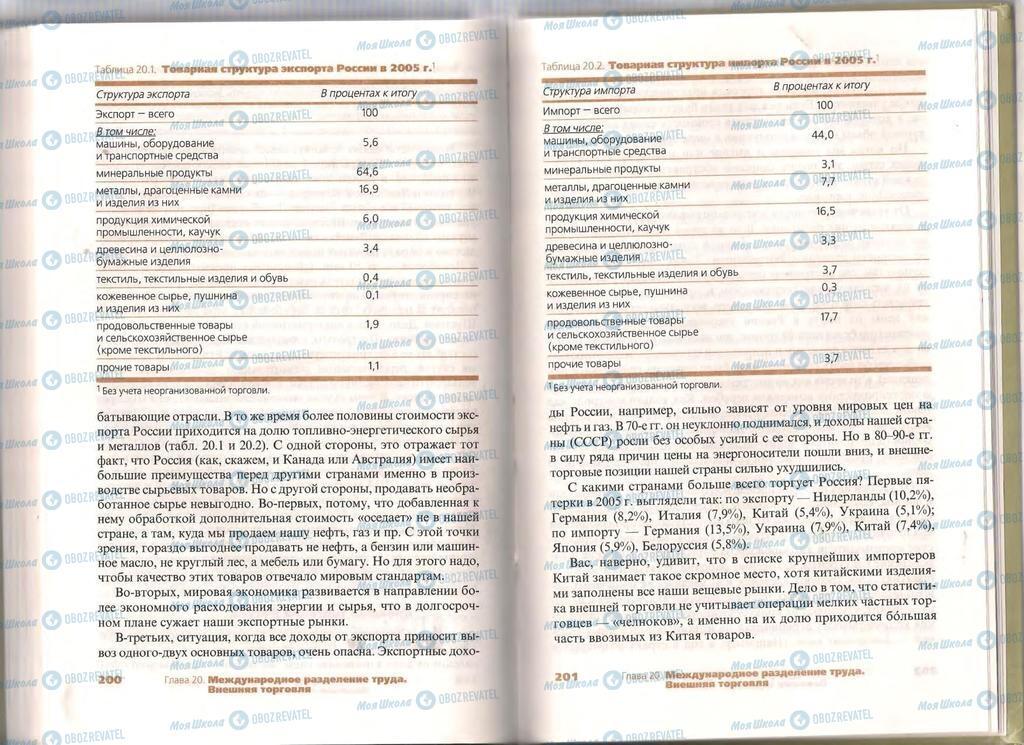 Підручники Економіка 11 клас сторінка  200-201
