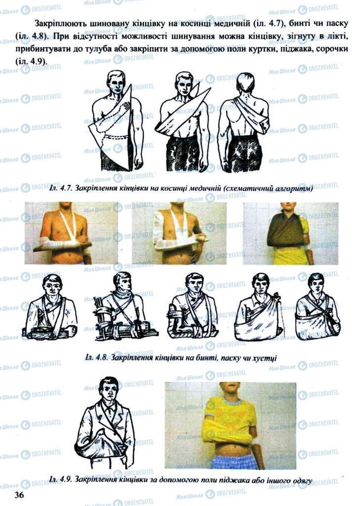 Учебники Защита Отечества 11 класс страница 36