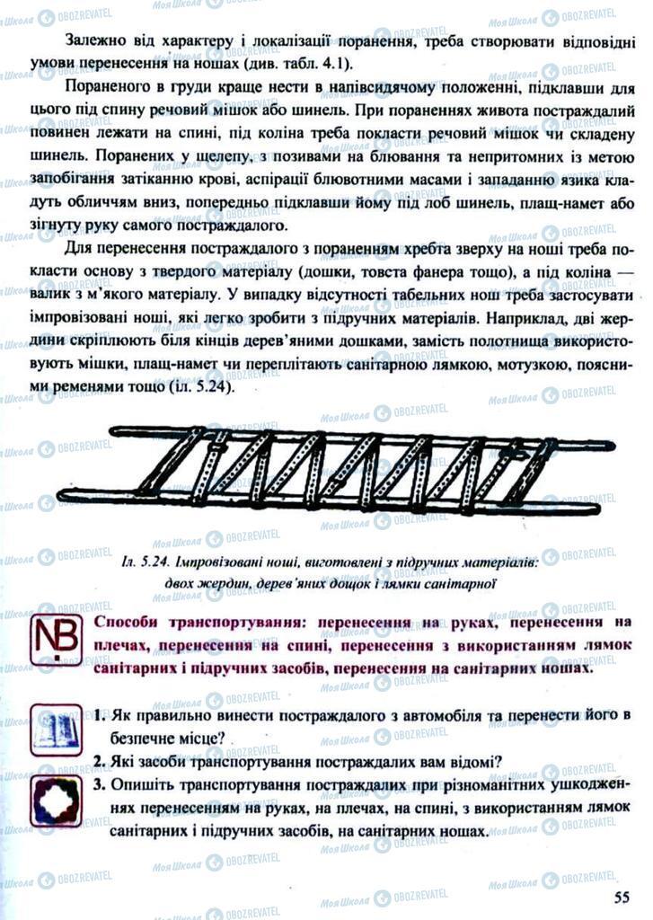 Учебники Защита Отечества 11 класс страница 55