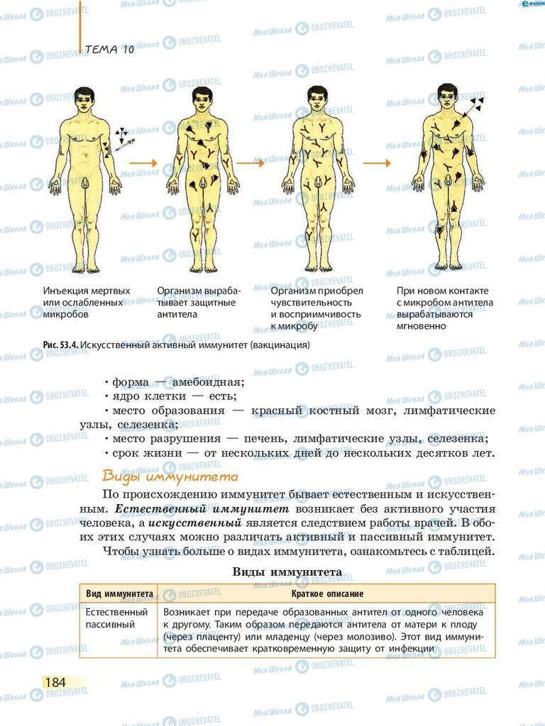 Учебники Биология 8 класс страница 184
