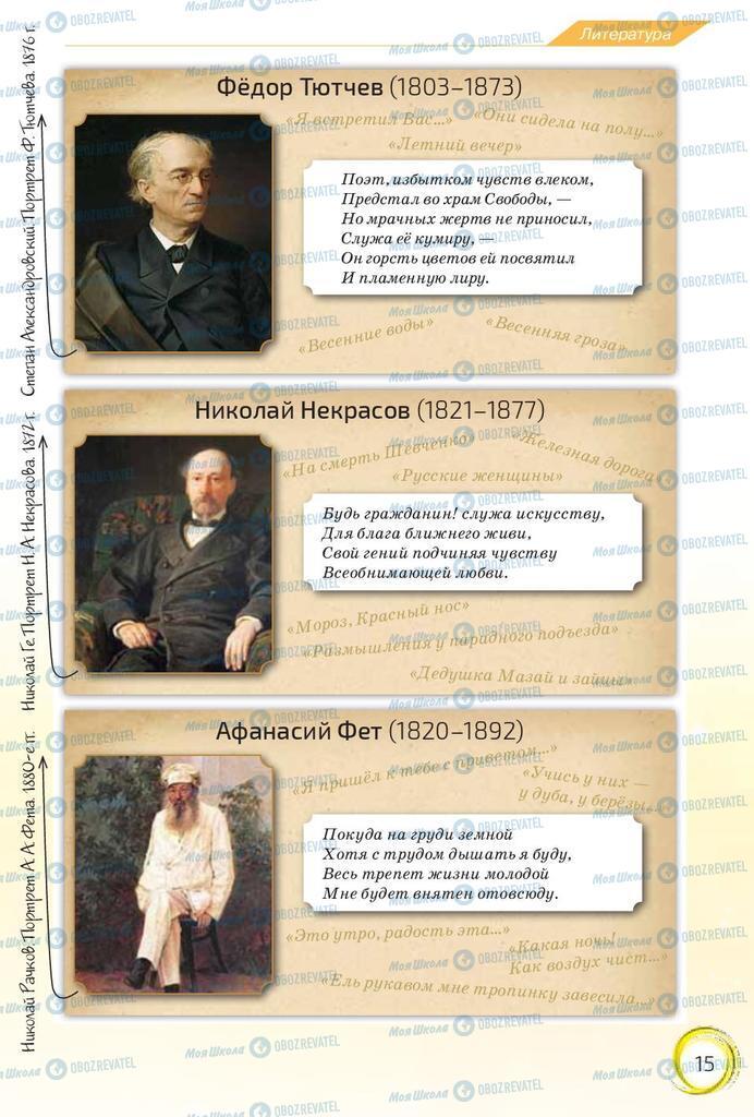 Підручники Російська мова 10 клас сторінка 15