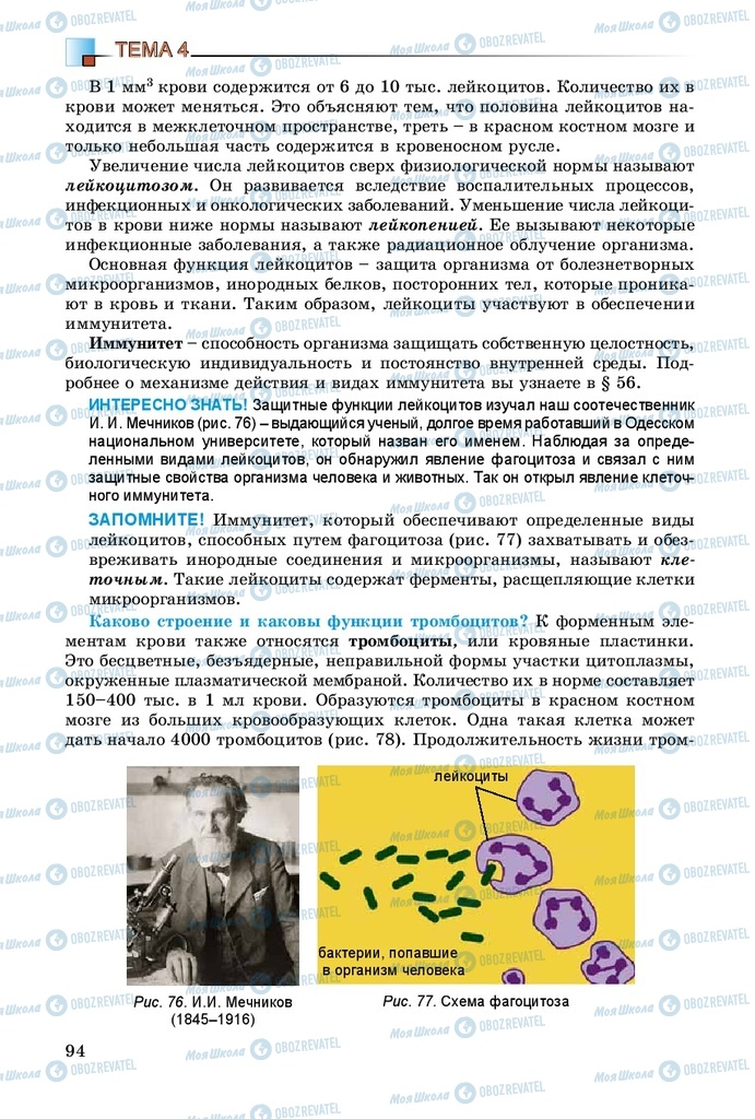 Учебники Биология 8 класс страница 94