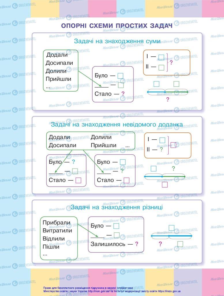 Учебники Математика 1 класс страница 145