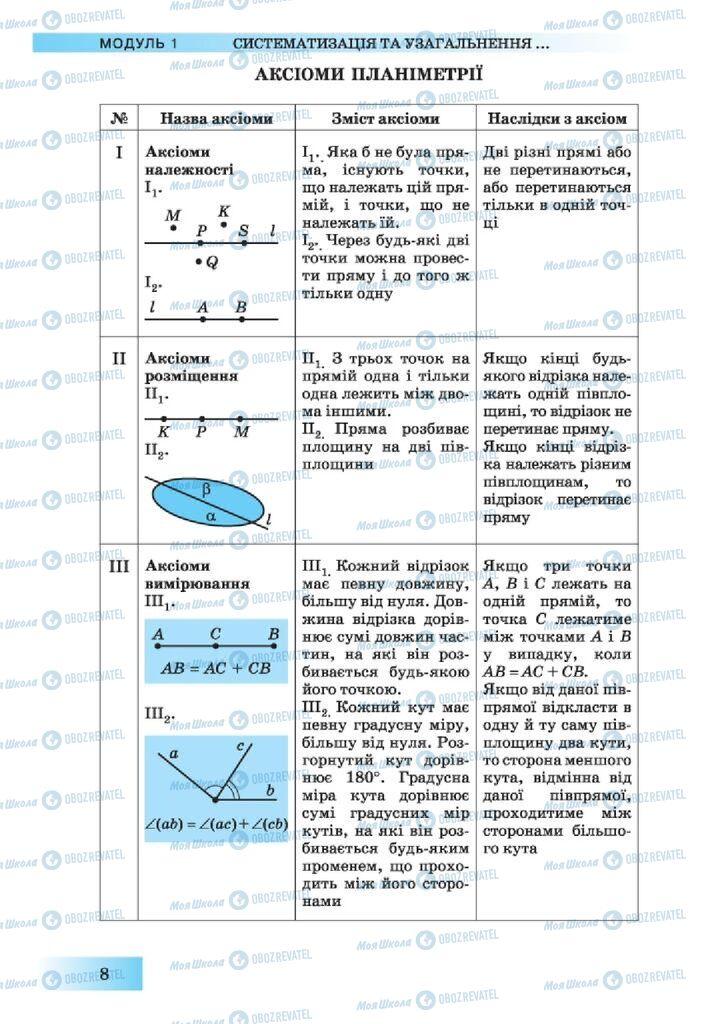 Підручники Геометрія 10 клас сторінка 8