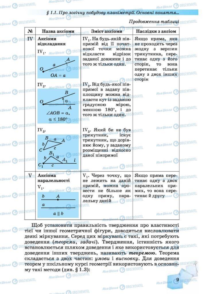Підручники Геометрія 10 клас сторінка 9