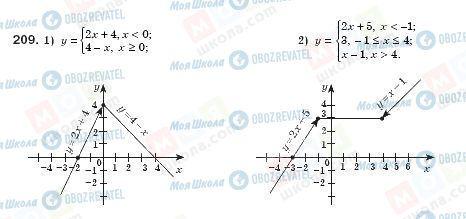ГДЗ Алгебра 8 клас сторінка 209