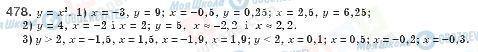 ГДЗ Алгебра 8 клас сторінка 478