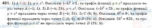 ГДЗ Алгебра 8 клас сторінка 481
