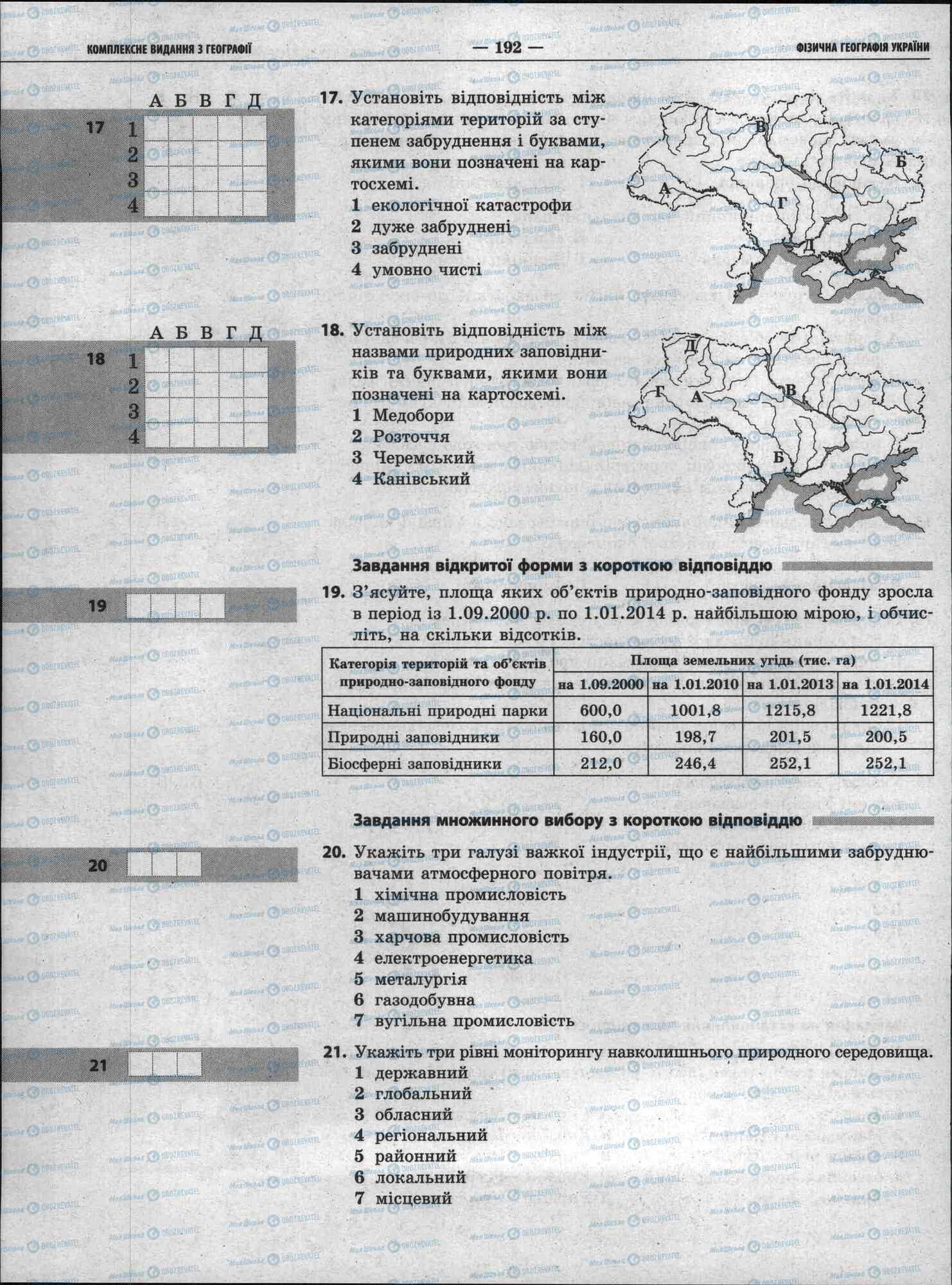 ЗНО Географія 11 клас сторінка 192