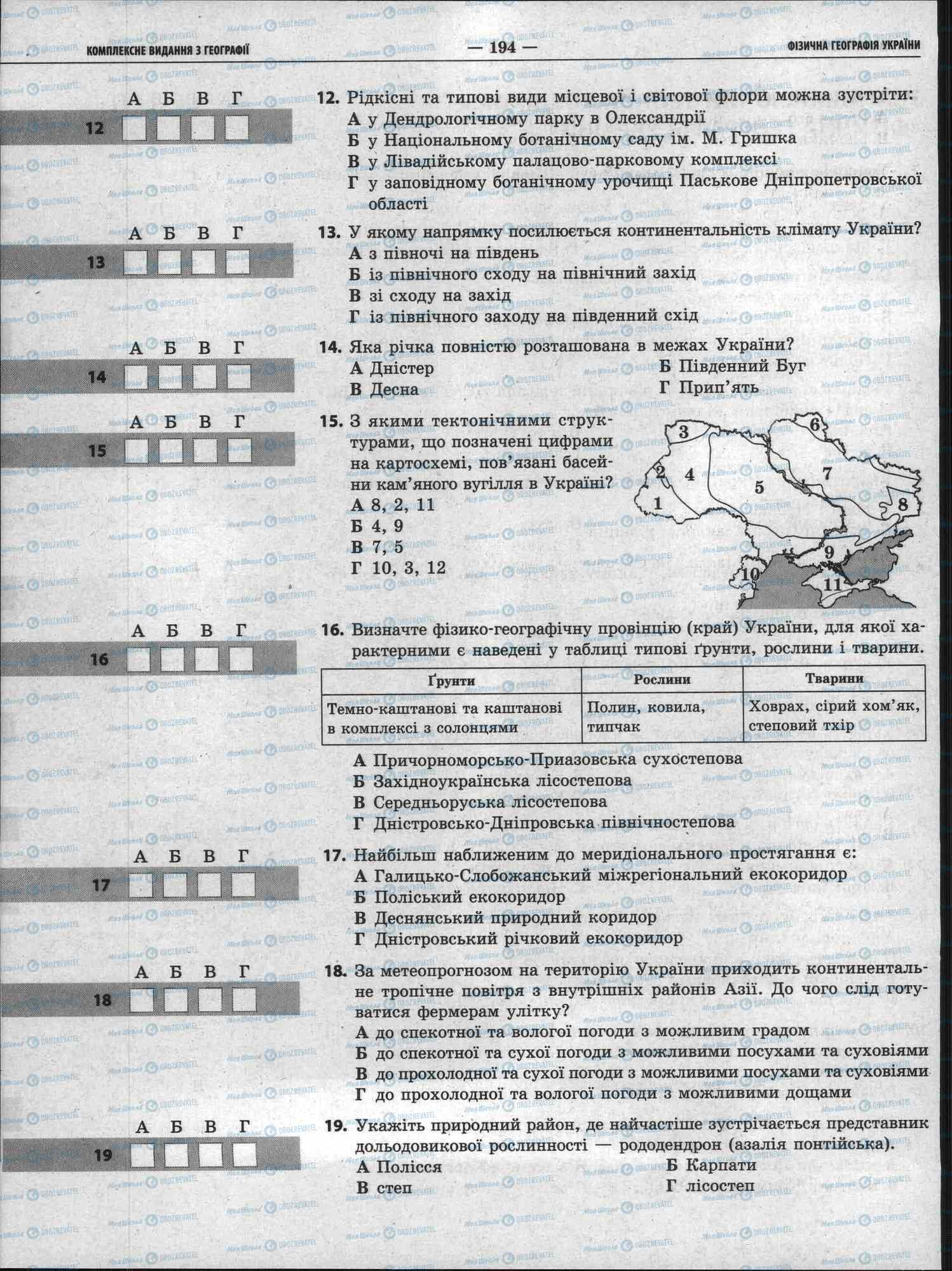ЗНО География 11 класс страница 194