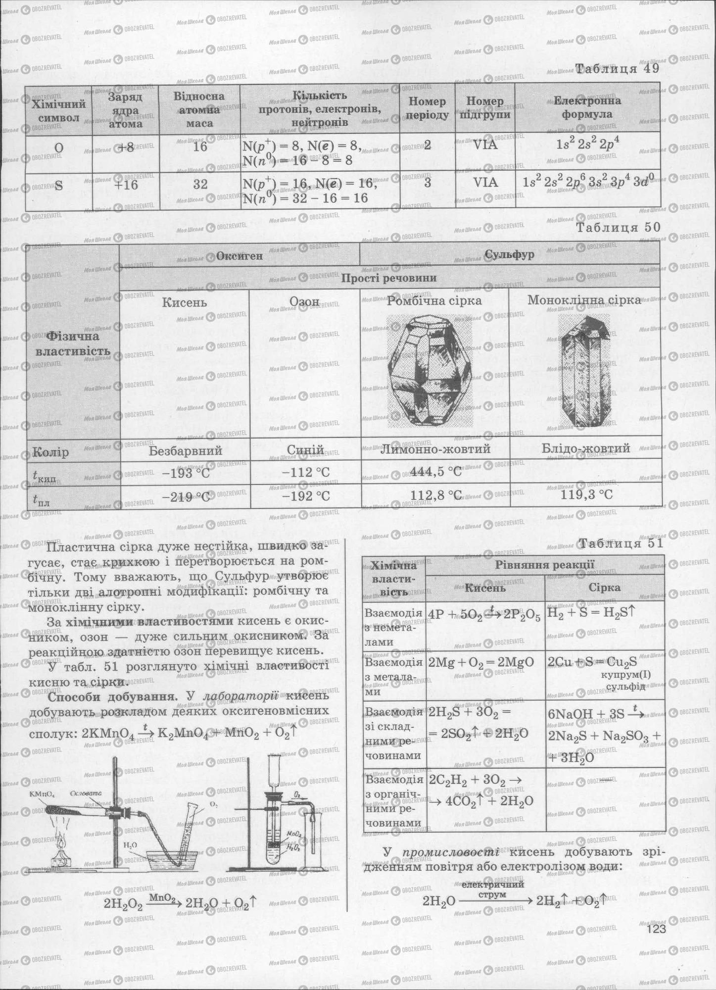 ЗНО Хімія 11 клас сторінка  123