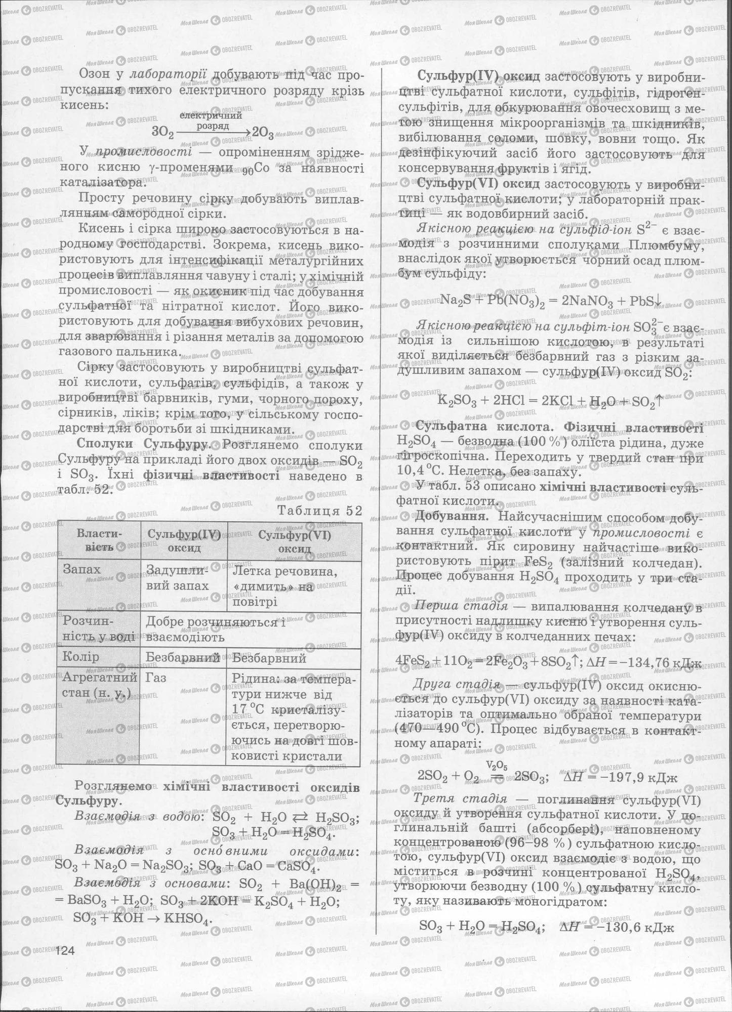 ЗНО Химия 11 класс страница  124