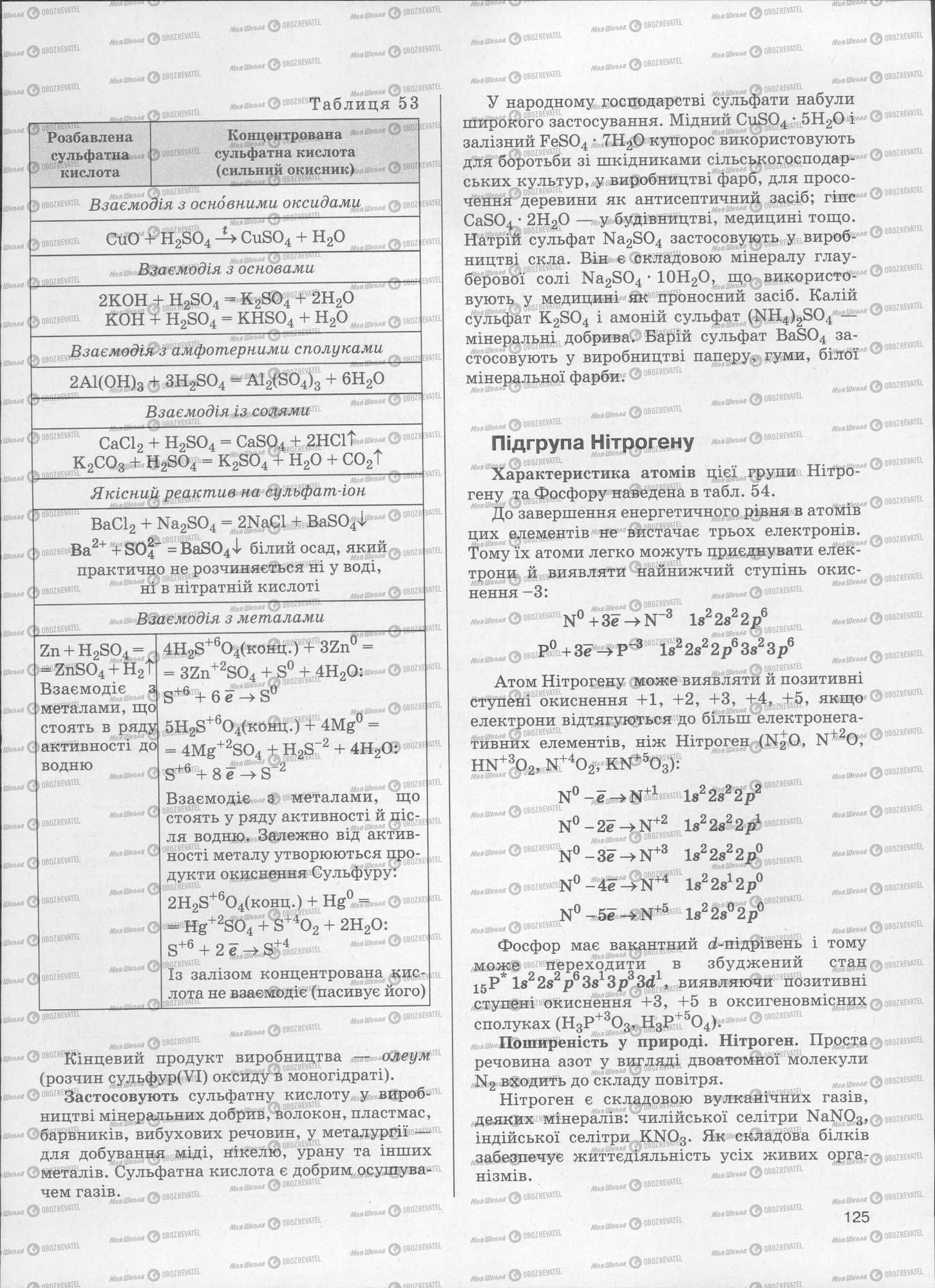 ЗНО Хімія 11 клас сторінка  125