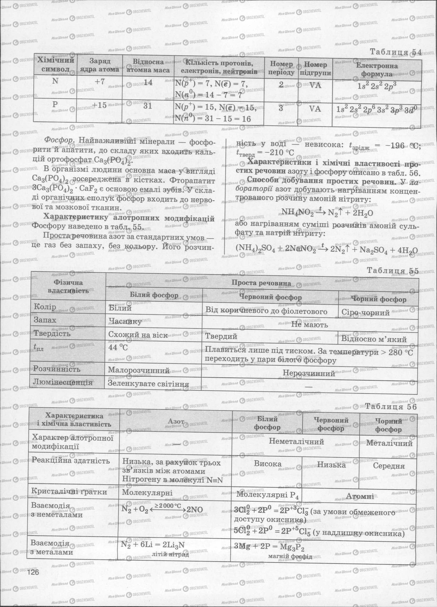ЗНО Химия 11 класс страница  126
