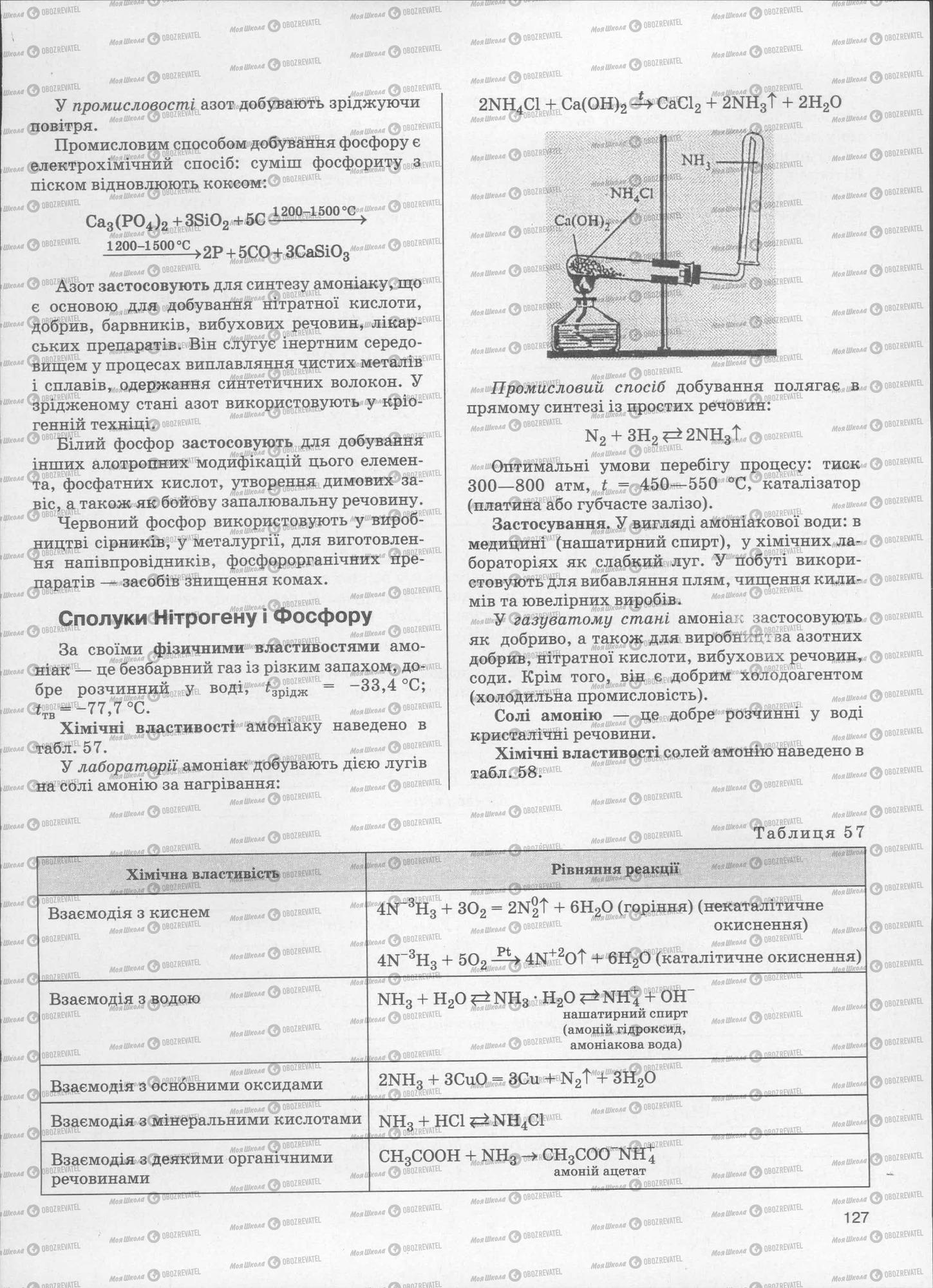 ЗНО Химия 11 класс страница  127