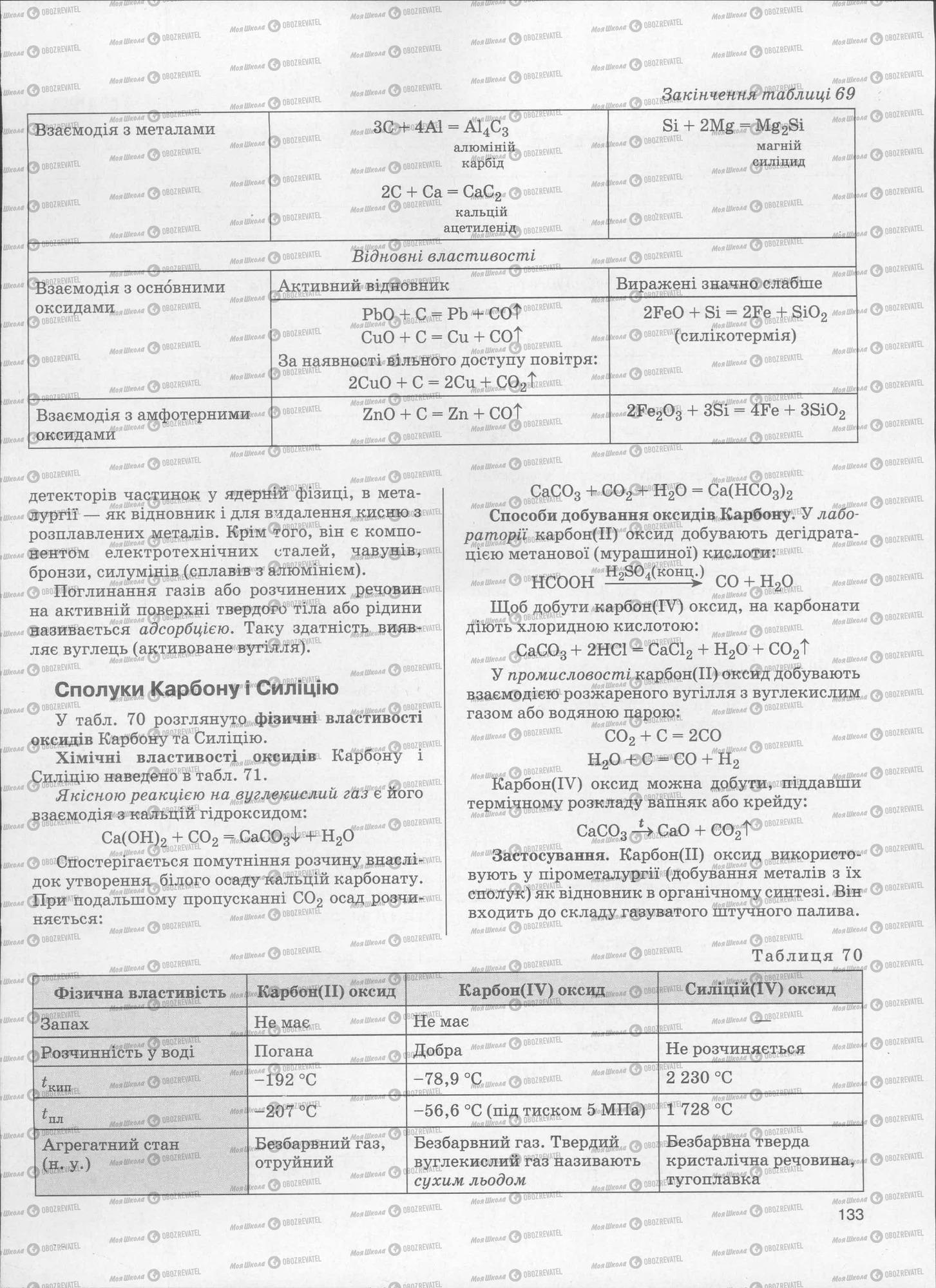 ЗНО Хімія 11 клас сторінка  134