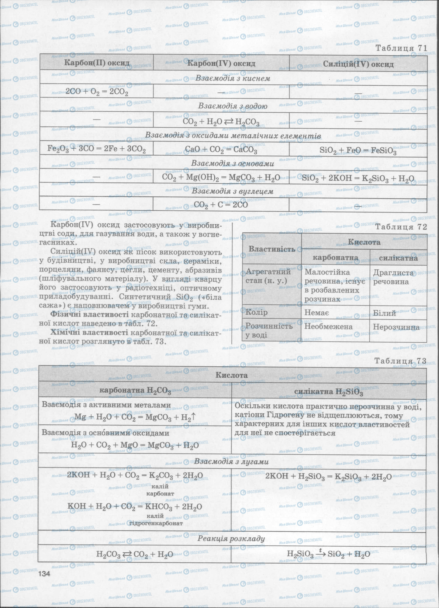 ЗНО Хімія 11 клас сторінка  133