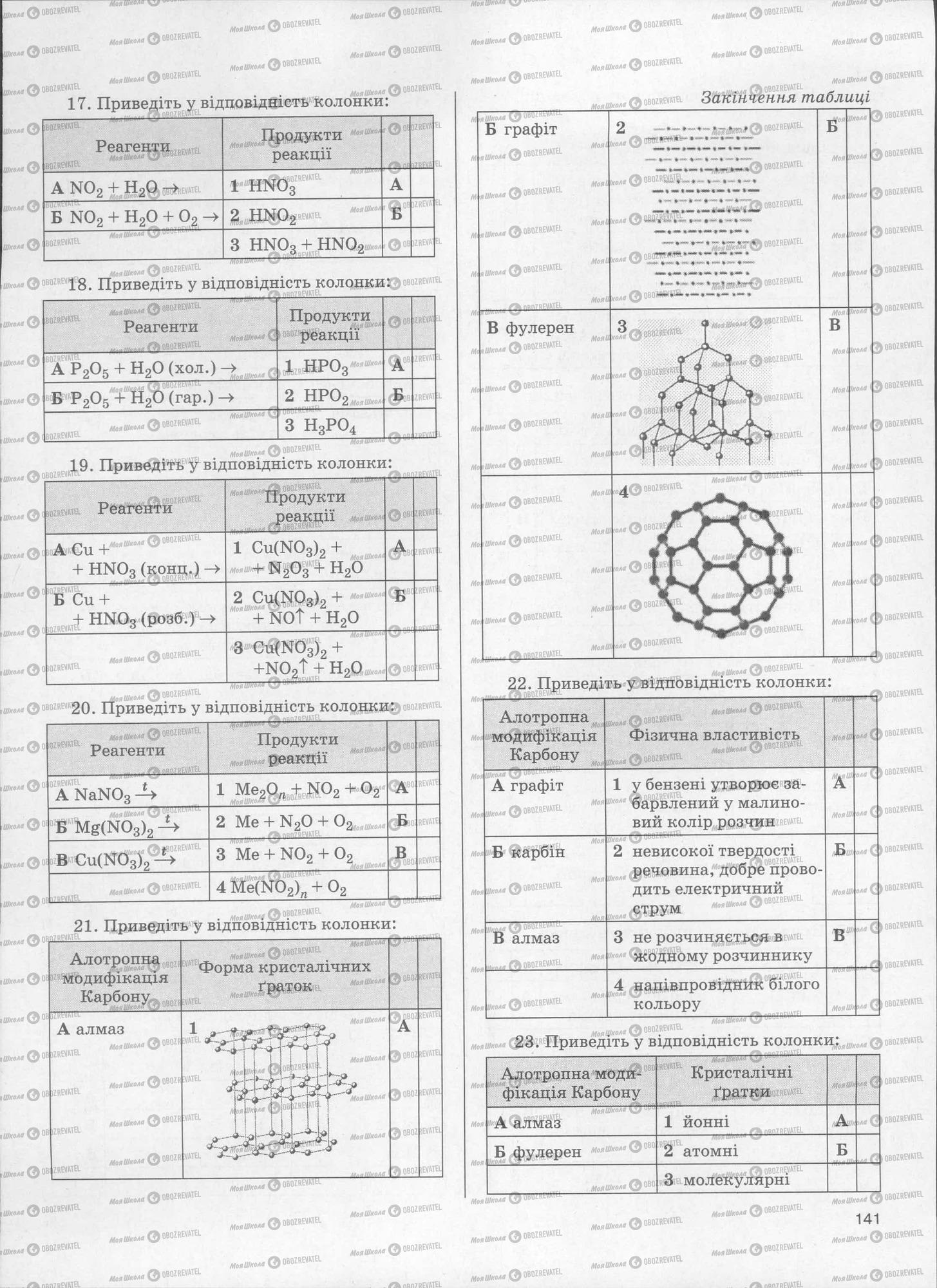ЗНО Хімія 11 клас сторінка  141