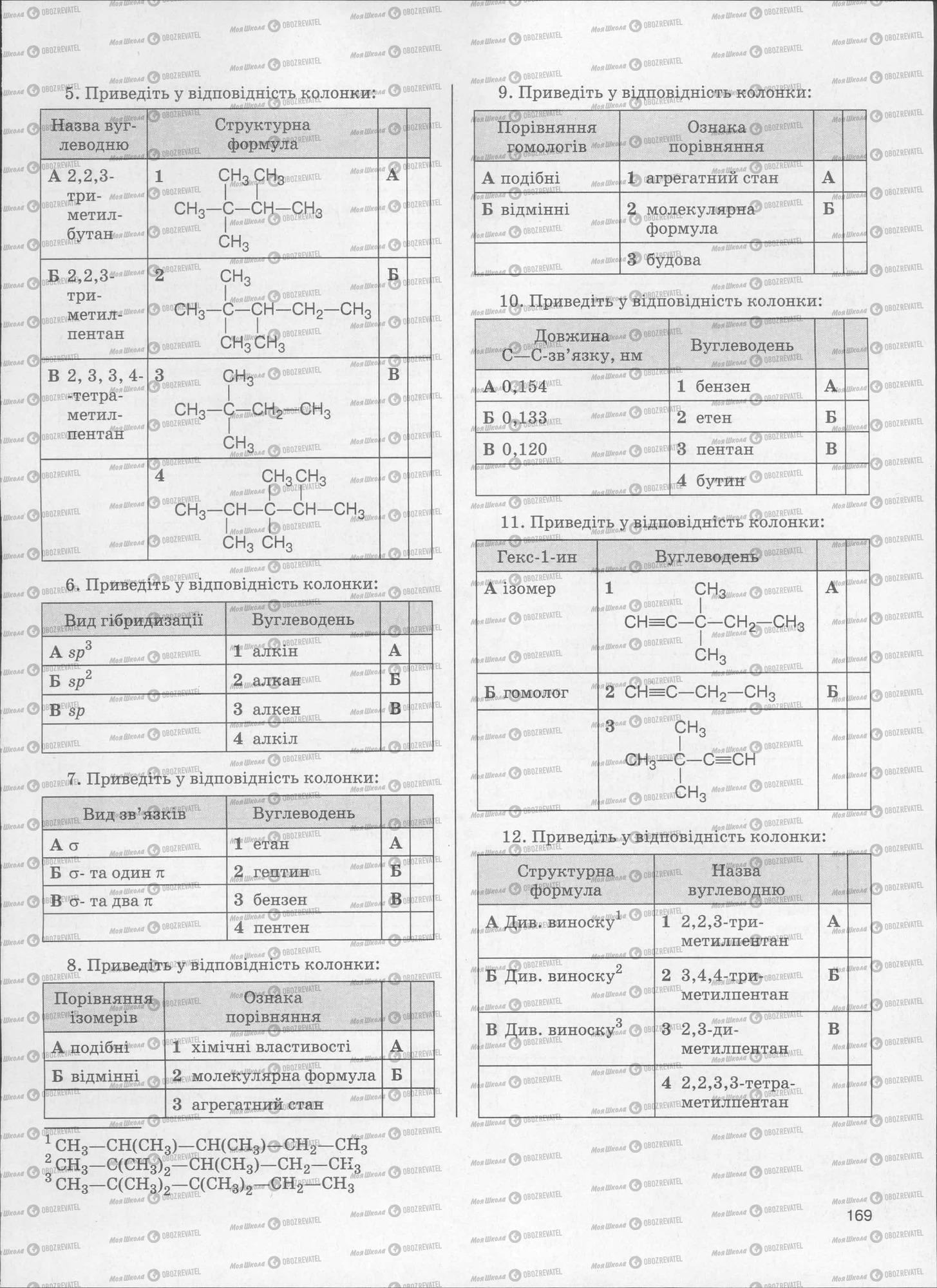 ЗНО Хімія 11 клас сторінка  169