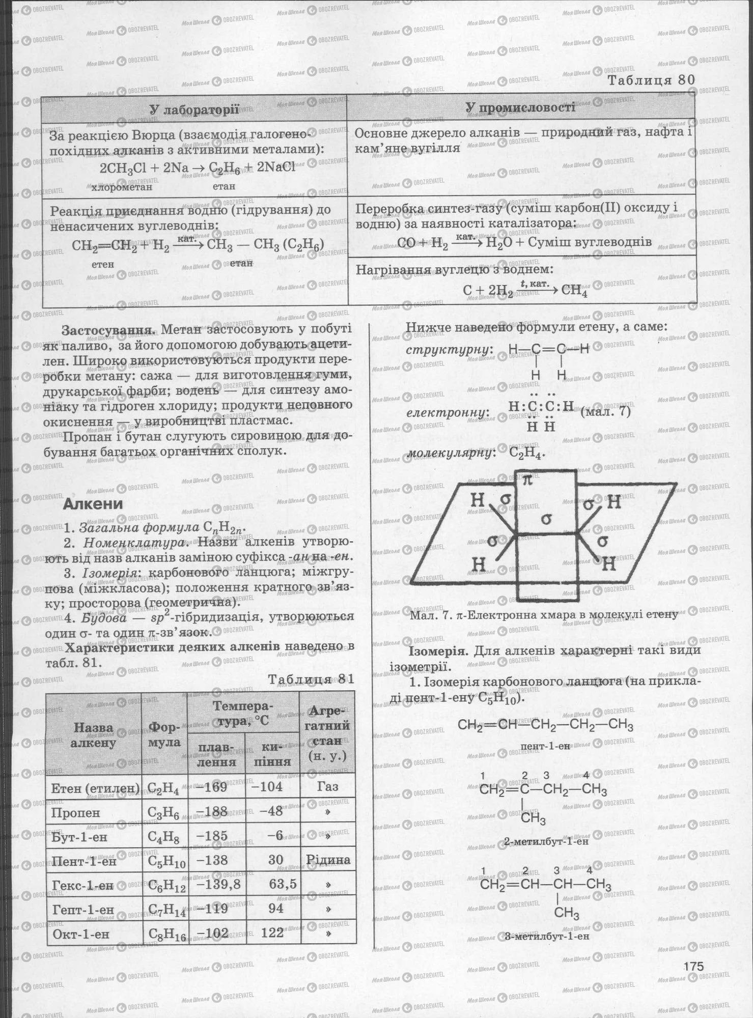 ЗНО Хімія 11 клас сторінка  176