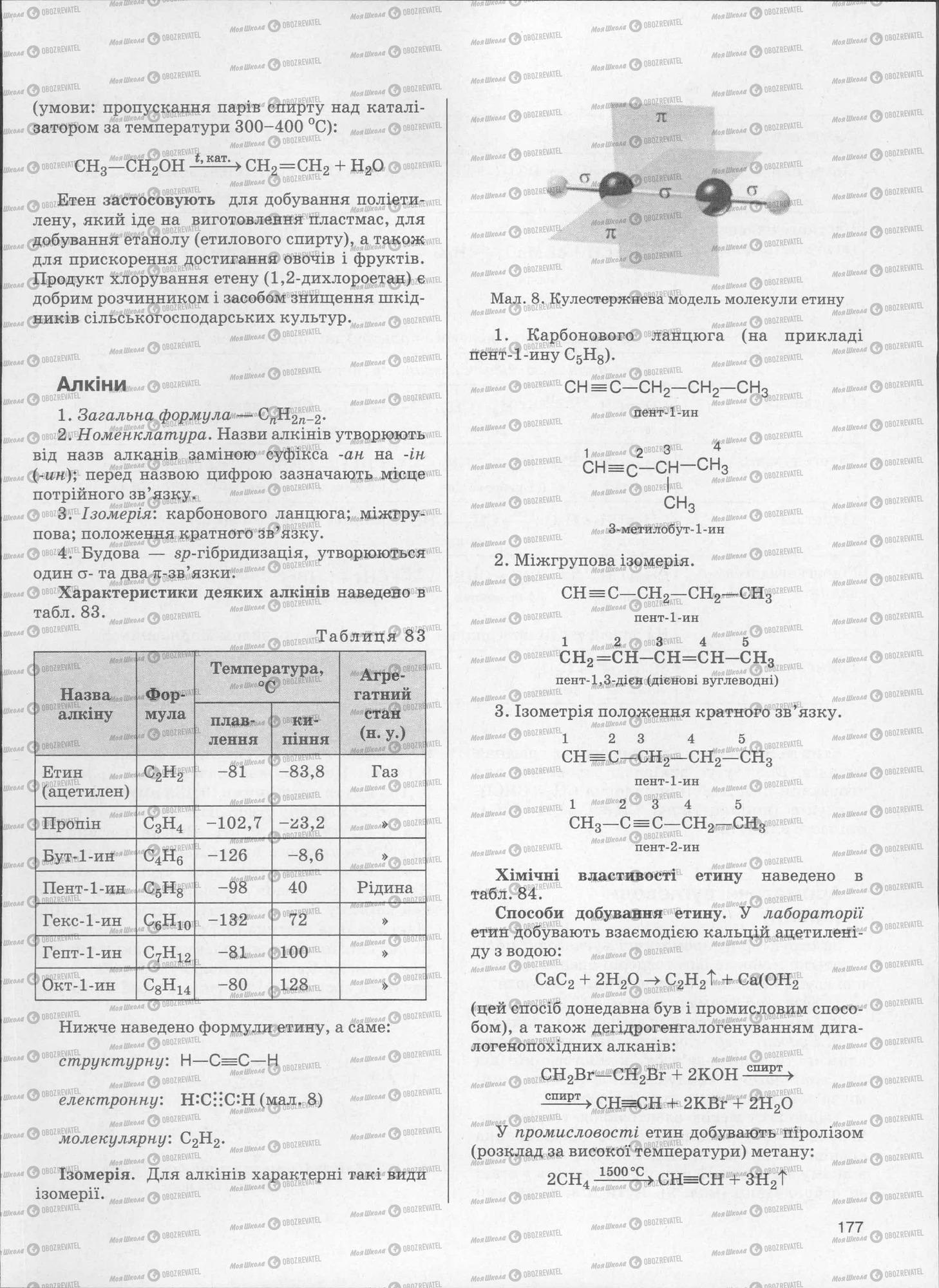 ЗНО Хімія 11 клас сторінка  177