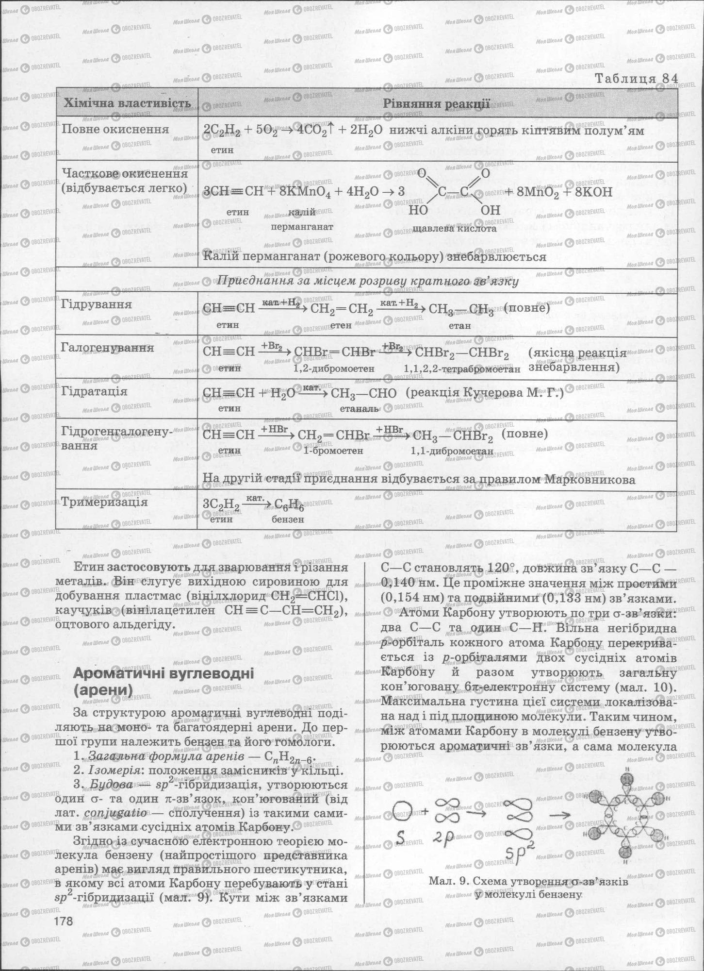 ЗНО Хімія 11 клас сторінка  178
