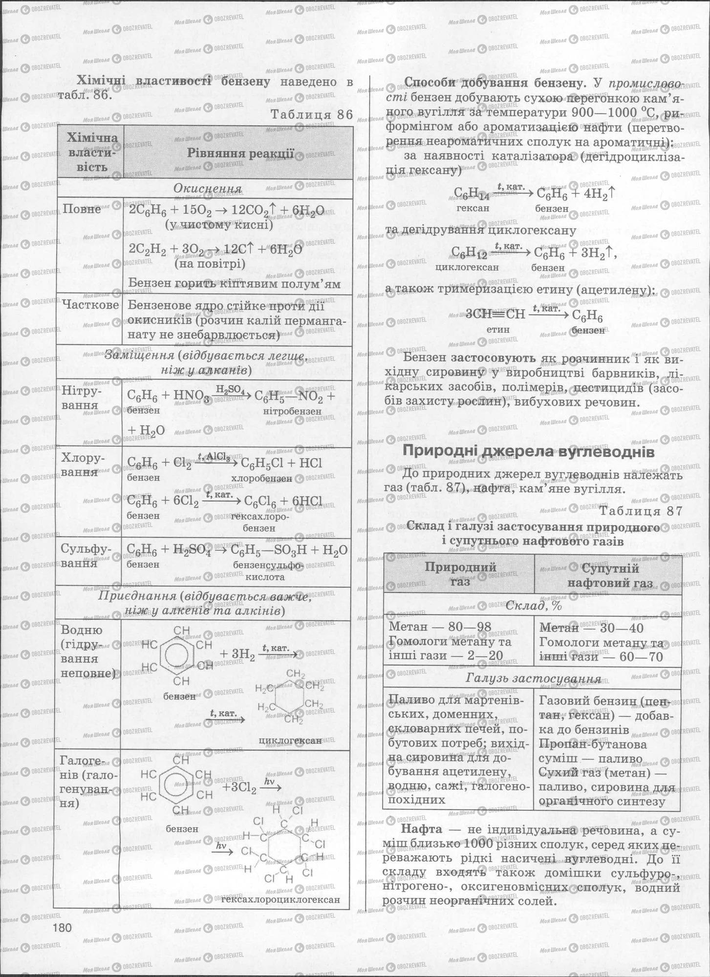 ЗНО Хімія 11 клас сторінка  180