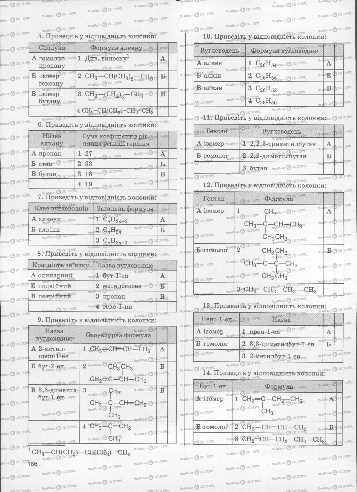 ЗНО Хімія 11 клас сторінка  186